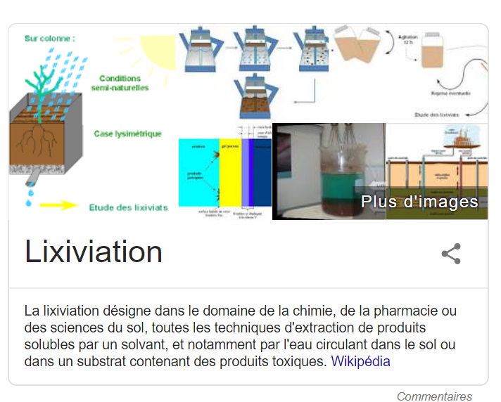 lixivation